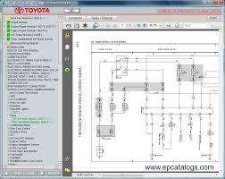 2008 toyota yaris wiring diagram wikishare