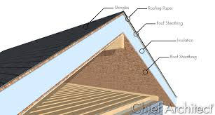 Home Designer Pro Gable Roof by Chief Architect Home Design Software Samples Gallery
