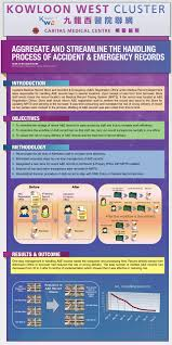 Medical Records Job Duties Hospital Authority Convention 2016