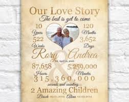 10 year wedding anniversary gift personalized wedding anniversary gift 19th anniversary 19