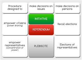 what does modern direct democracy mean activating democracy