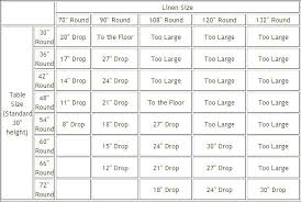 table runner size guide tablecloth measurements guide table cloths for 4 foot round table
