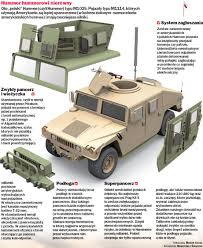 armored humvee vehicle m1114 humvee project reality forums