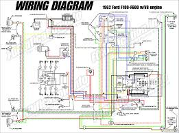 1962 ford truck wiring diagrams fordification info the 61 66