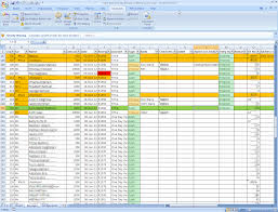 Trial Balance Sheet Template Excel by Finance And Accounting For Churches