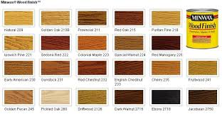 Interior Wood Stain Colors Home Depot Home Design Ideas - Interior wood stain colors home depot