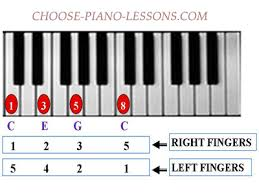 keyboard chords tutorial for beginners piano exercises for beginners develop your piano playing skills