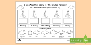 human and physical geography ks1 geography resources page 1
