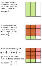 221 best fractions images on pinterest multiplying fractions
