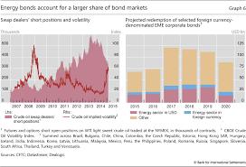 pattern energy debt oil and debt