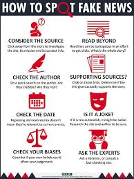 this info graphic chart helps students to spot fake news correctly
