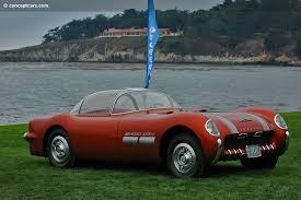 pontiac corvette concept this is the page