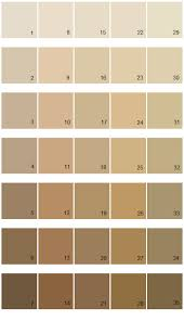 sherwin williams paint colors fundamentally neutral palette 04