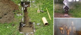 Backyard Smokers Plans How To Build A Smokehouse In Your Backyard With Pictures Ask A