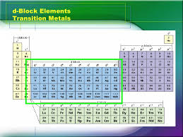 the periodic table classification