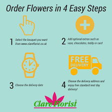 order flowers for delivery flower delivery information how we deliver your flowers