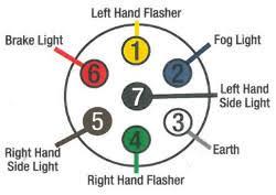 7 plug wiring diagram 7 pin trailer brake wiring diagram for