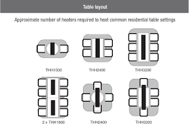 patio heaters melbourne heatstrip natural gas outdoor heater
