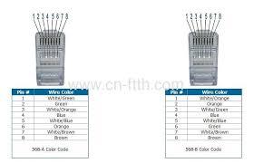 cat 6 cable colour code pdf efcaviation com
