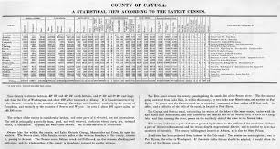Road Map Of Ny State by Cayuga County Nygenweb Project Map Page