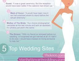 wedding wonderful wedding inspiration websites 17 best ideas