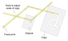 How To Use A Drafting Table by Pantograph Wikipedia