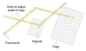 Drafting Table Wiki Pantograph Wikipedia