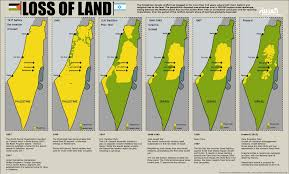 Isreal Map It U0027s All One Thing An Essential Map For Understanding The Israel