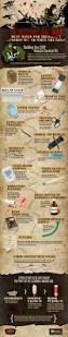 best 25 zombie apocalypse gear ideas on pinterest zombie gear