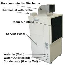 cea sealed grow rooms and water cooled air conditionersgrozine