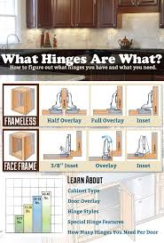 Different Styles Of Kitchen Cabinets Door Hinges What Color Kitchen Cabinets Are In Style Glazed