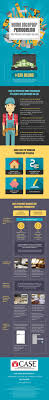 Infographics Home Interior Remodeling Why Prioritize Kitchen And Bath - Home interior remodeling