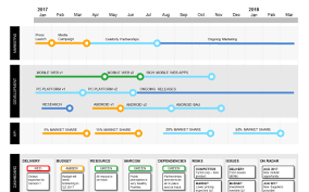 product roadmap template powerpoint best roadmap templates for