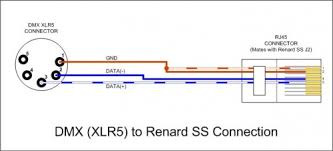 dmx to rj45 wiring diagram dmx discover your wiring diagram