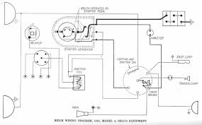 how to connect portable generator home supply for wiring diagrams
