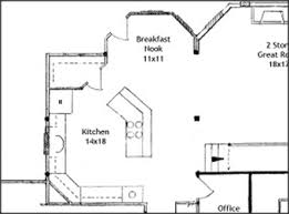 kitchen with island floor plans top 5 corner pantry floor plans with pictures raleigh custom homes