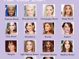 how do i the right color for my kitchen cabinets if you re asking which color should i dye my hair allow