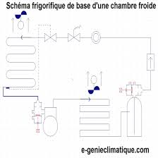 d馭inition chambre d馭inition chambre froide 100 images fabriquer sa chambre