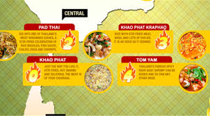 cuisine spicy food infographics spicy food map