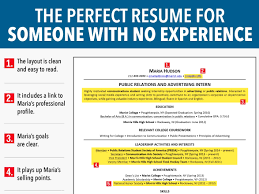 High Profile Resume Format The Perfect Resume Example Resume Example And Free Resume Maker