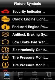 Lights On Dashboard Meaning Dashboard Warning Lights Symbols Image Details