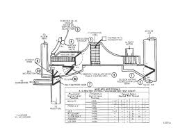 69 mustang needs vacuum diagram ford muscle forums ford muscle