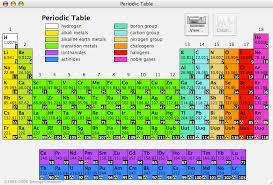periodic table large size periodic table x chemistry coming your way