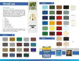 mrf metal coat pu finishes buy online in india