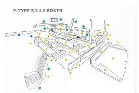e type s2 4 2 rdstr e type jaguar interiors