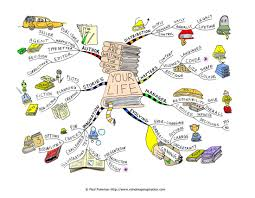 Writing Maps Book Of Your Life Mind Map By Creativeinspiration On Deviantart