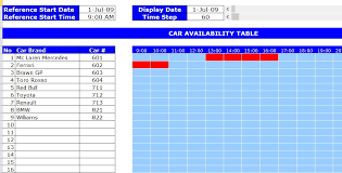Templates For Spreadsheets Car Rental Booking Template Excel Templates Excel Spreadsheets