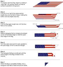 Gold Fringed Flag Meaning Flag Etiquette American Legion Post 162