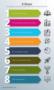 how much does it cost to write a business plan business plan