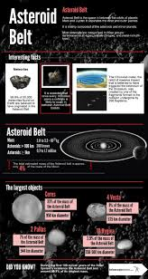 best 20 solar system images ideas on pinterest planets in solar